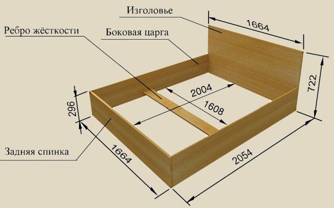 Кровати двуспальные размеры
