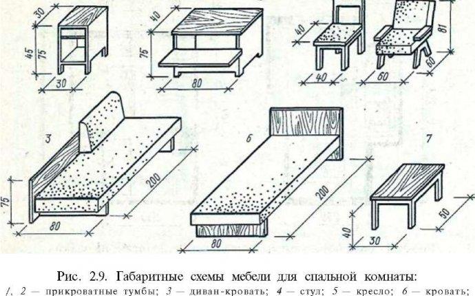 спального места в отдельной